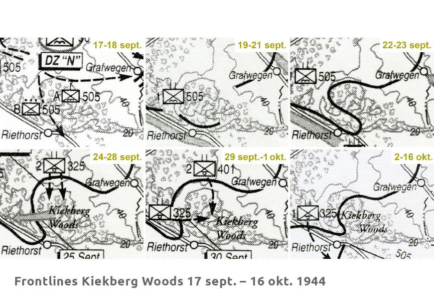 1944-Frontlines-Kiekberg-Woods